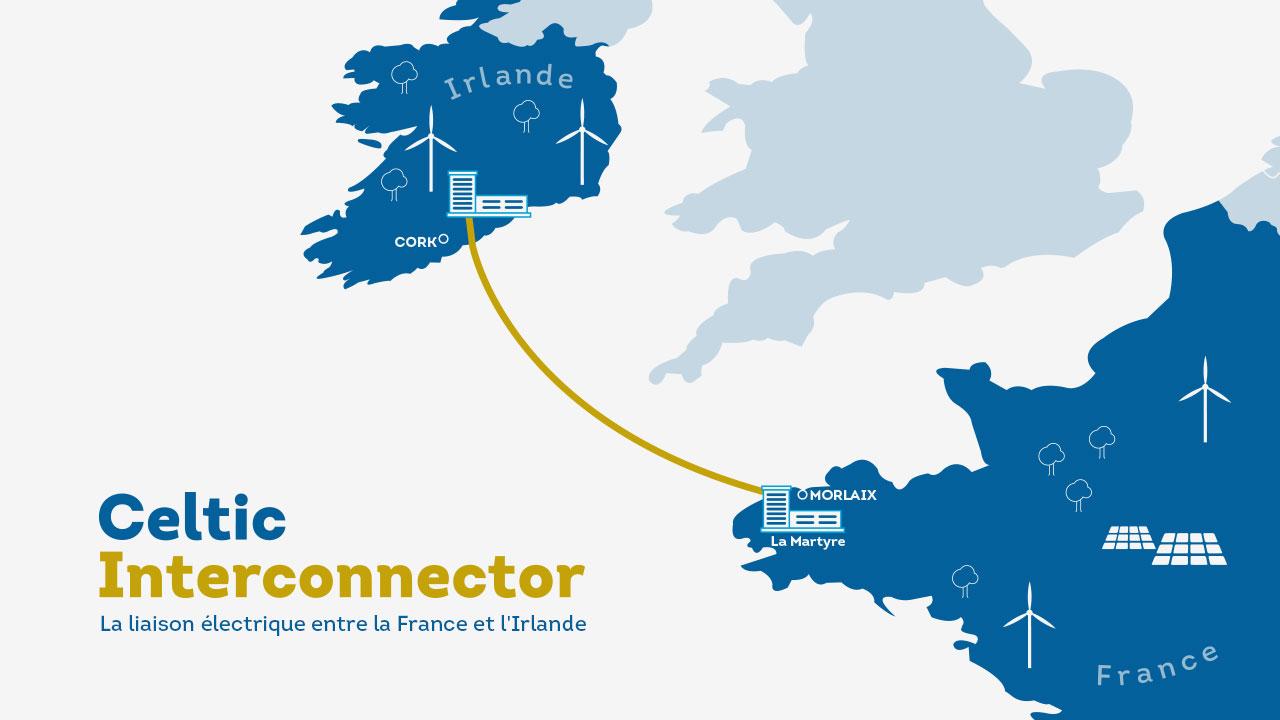 La liaison électrique entre la France et l'Irlande